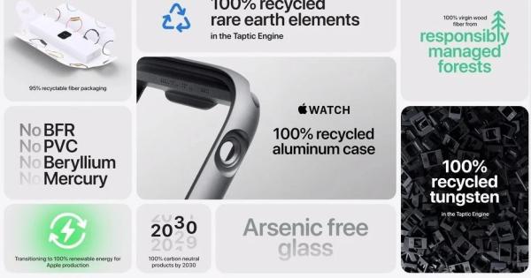 Apple ги претстави новиот iPad Air и паметниот часовник Apple Watch 6